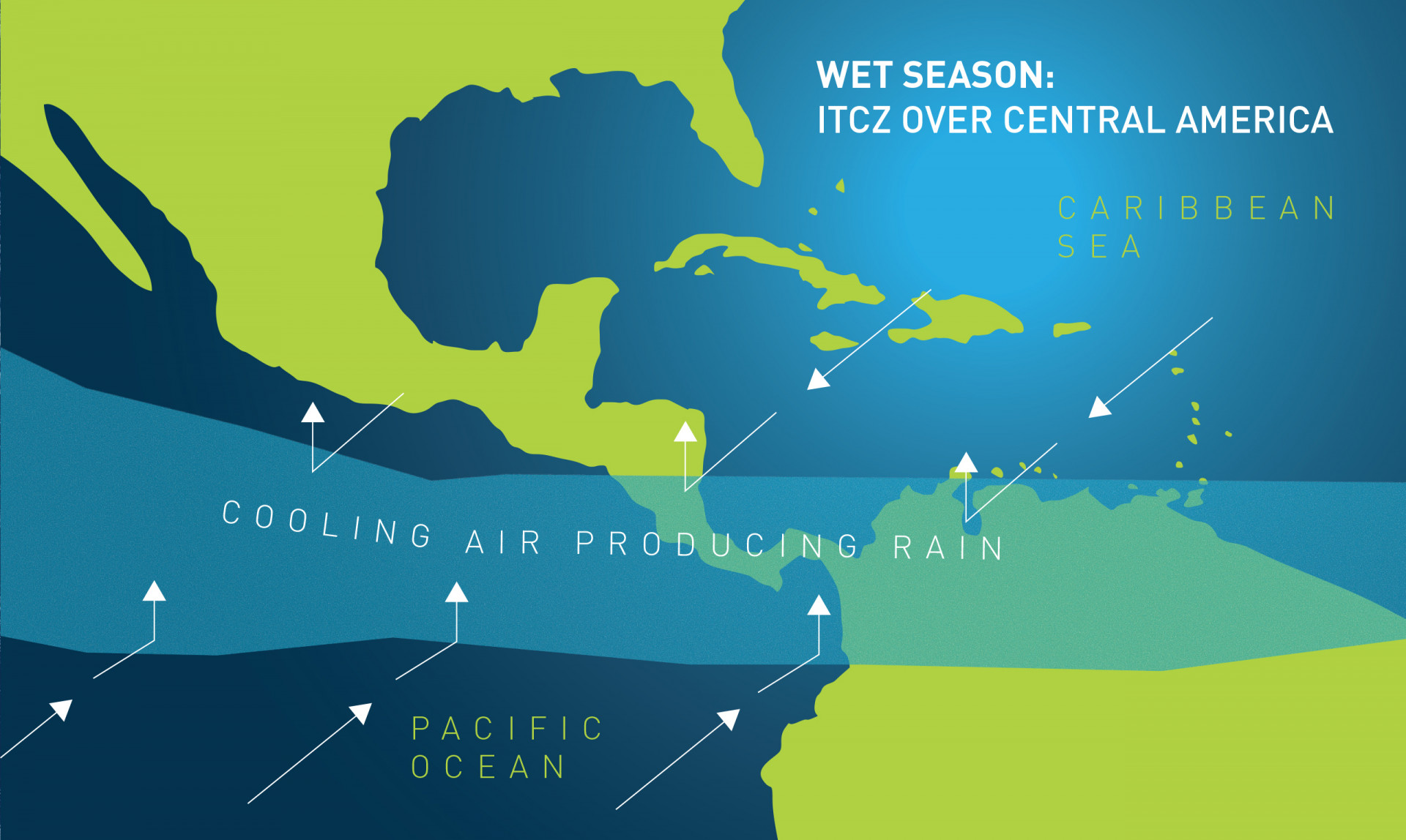 Between May and November, the ITCZ's line of thunderstorms is directly over Panama, creating the wet season