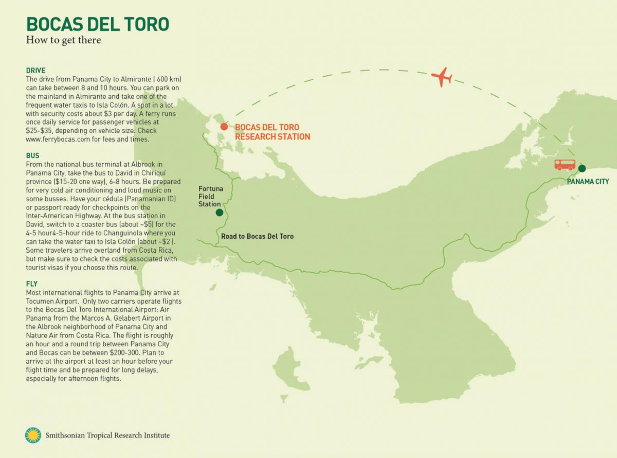 Bocas Directional map